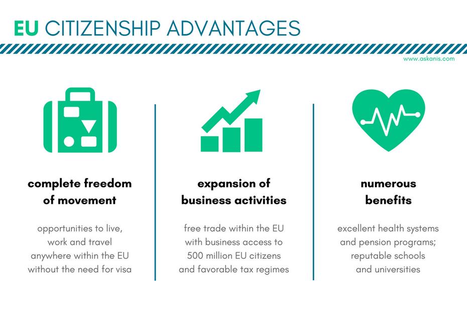 EU citizenship advantages infographics